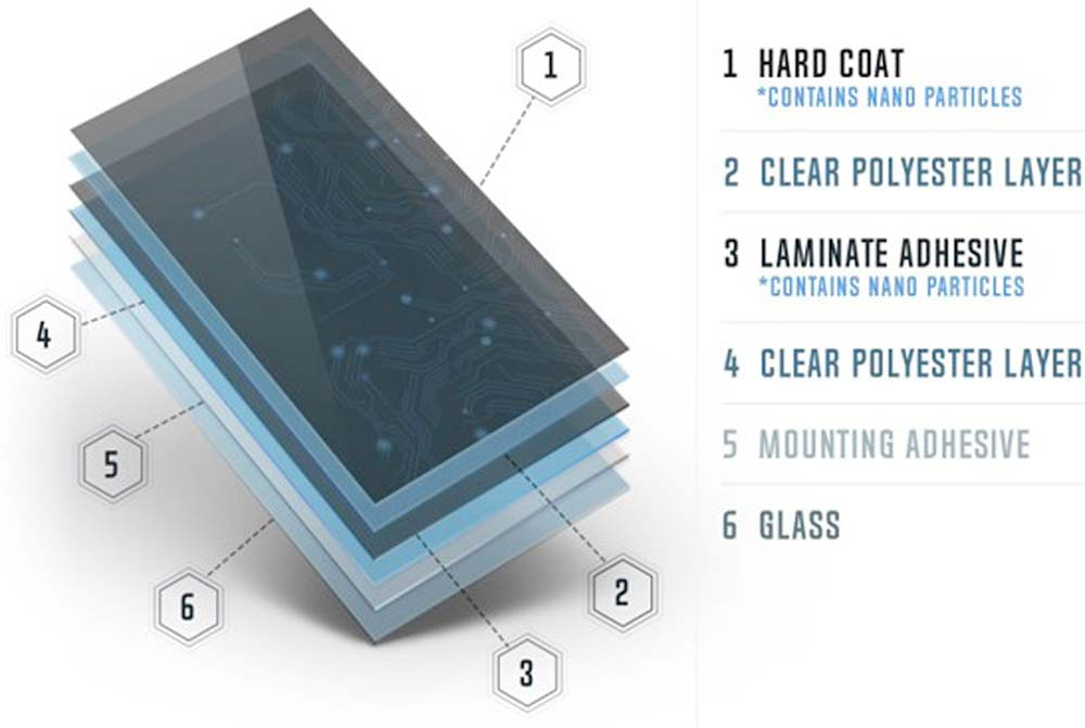 Video: Introducing Kavaca Window Tint: The Most Advanced Tint on The Market!